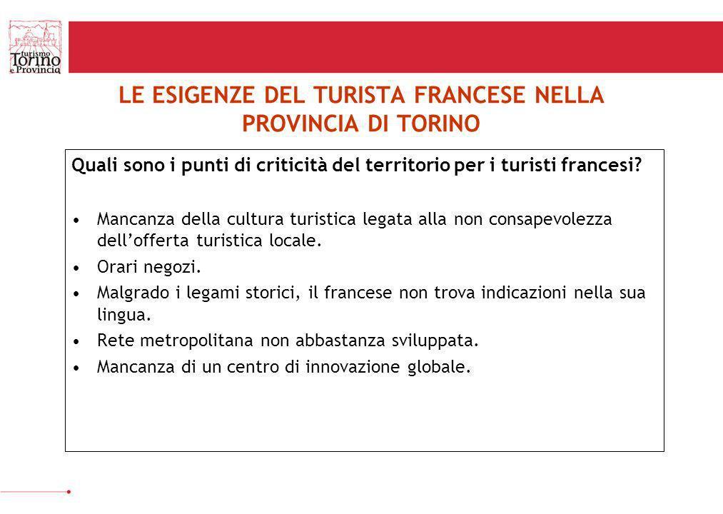 LE ESIGENZE DEL TURISTA FRANCESE NELLA PROVINCIA DI TORINO