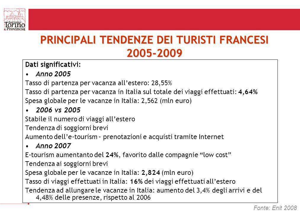 PRINCIPALI TENDENZE DEI TURISTI FRANCESI 2005-2009