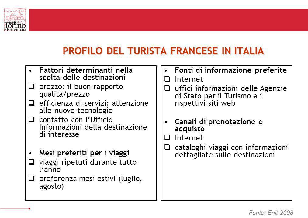PROFILO DEL TURISTA FRANCESE IN ITALIA