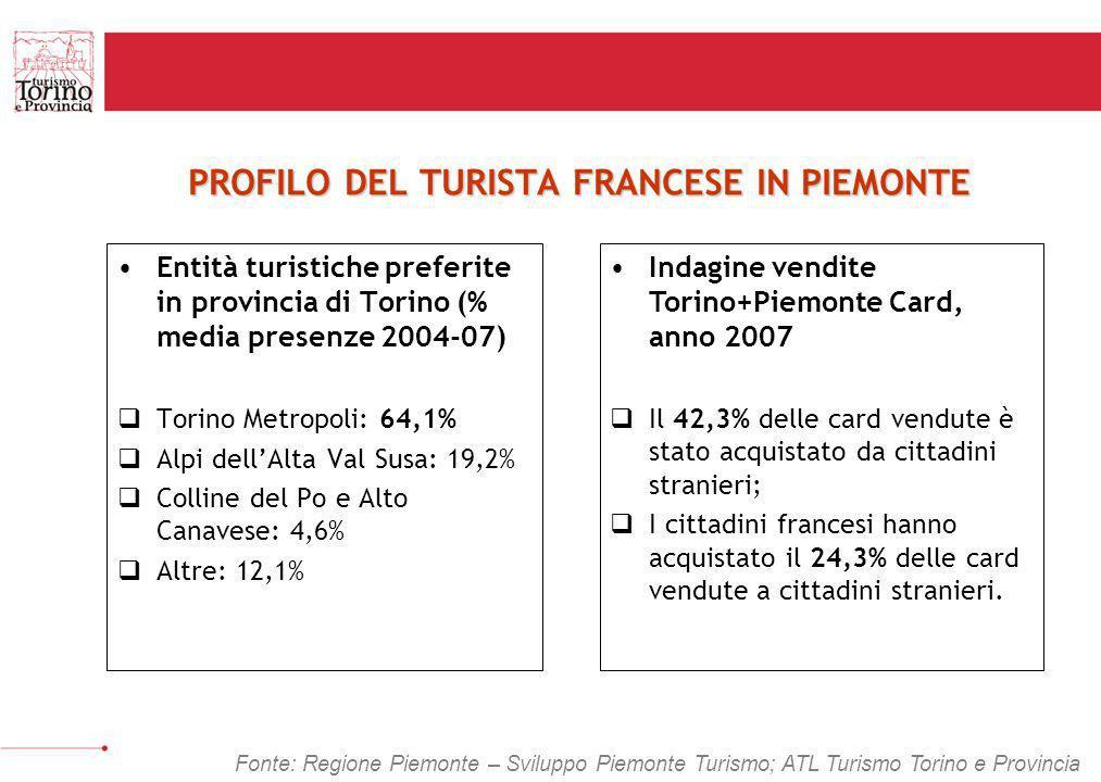 PROFILO DEL TURISTA FRANCESE IN PIEMONTE