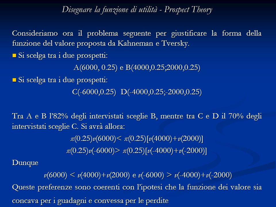 Disegnare la funzione di utilità - Prospect Theory