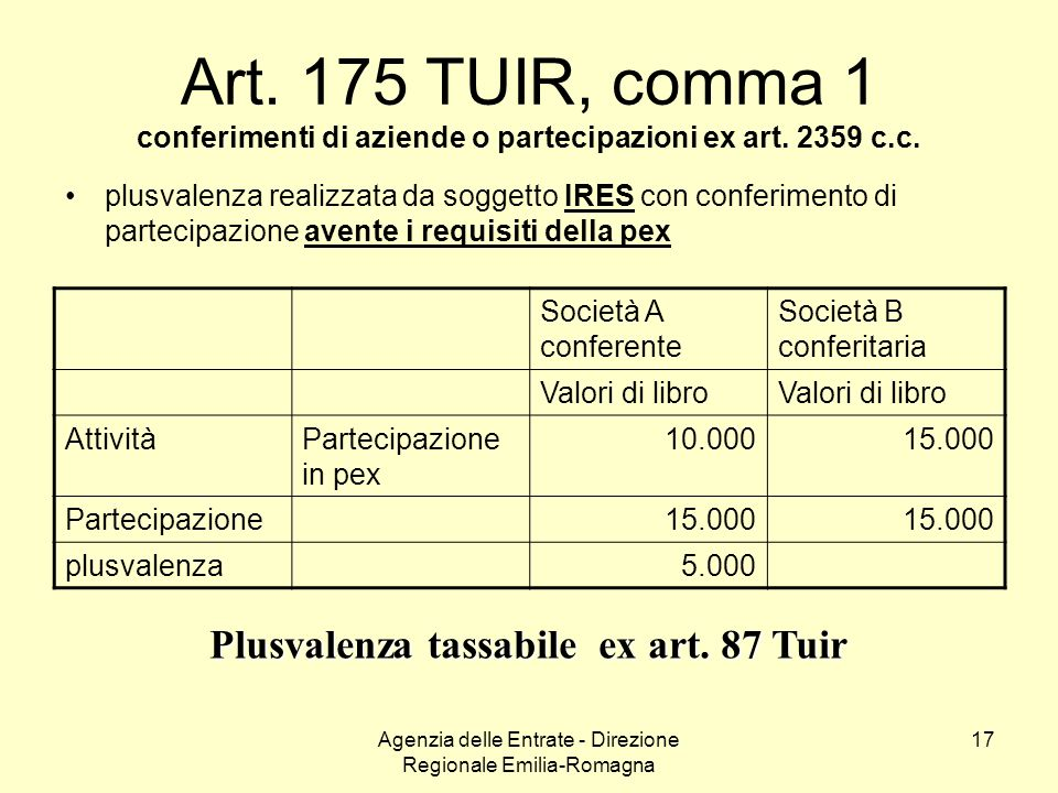 Plusvalenza tassabile ex art. 87 Tuir