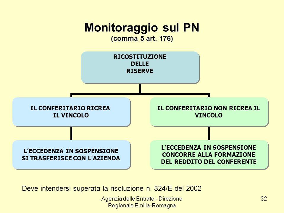 Monitoraggio sul PN (comma 5 art. 176)