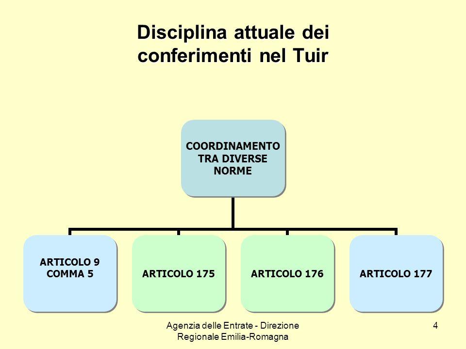 Disciplina attuale dei conferimenti nel Tuir