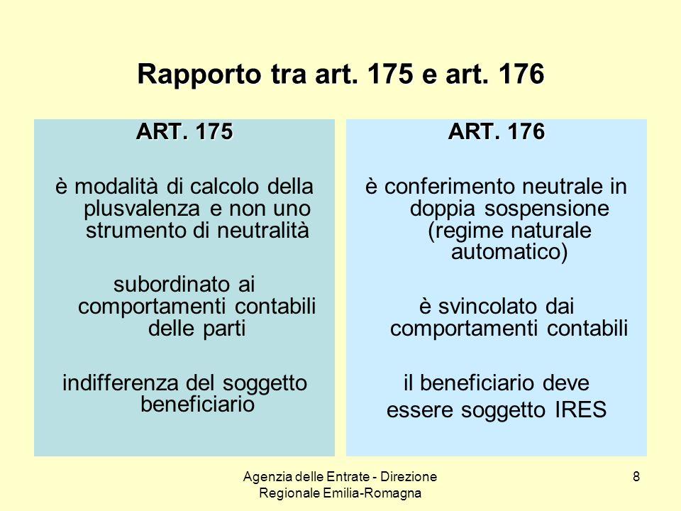 Rapporto tra art. 175 e art. 176 ART. 175