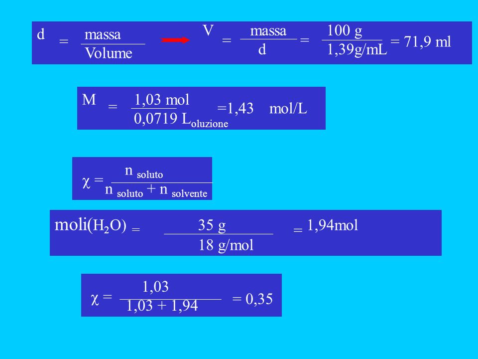 moli(H2O) = 35 g = 1,94mol V massa d = 100 g 1,39g/mL = d massa Volume