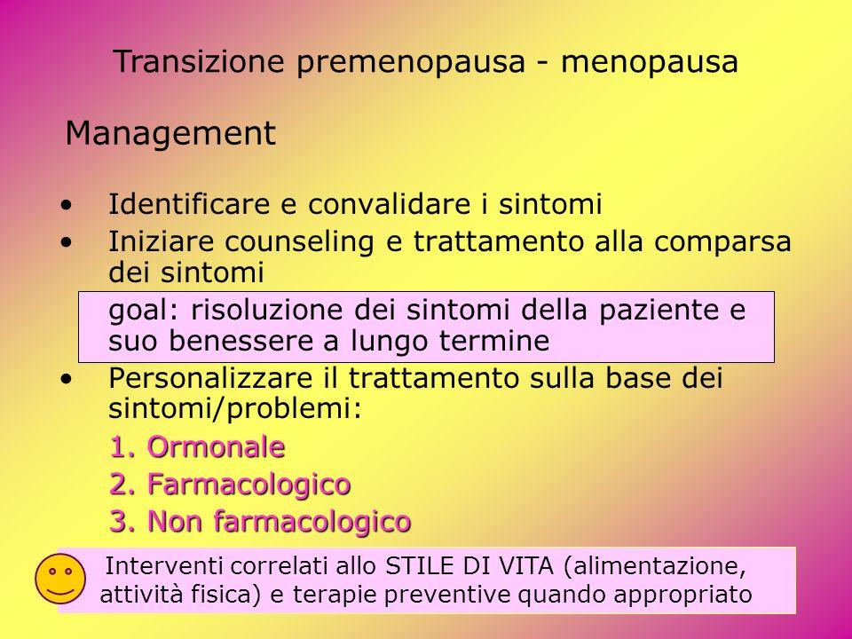 Transizione premenopausa - menopausa