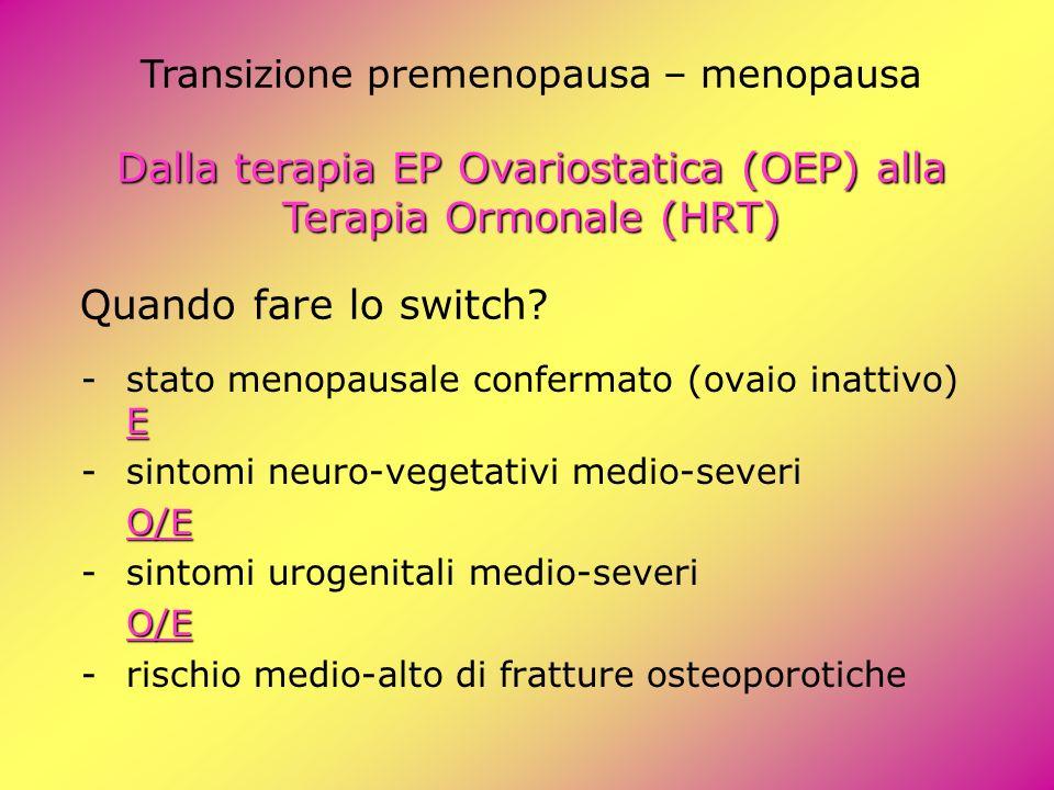 Transizione premenopausa – menopausa Dalla terapia EP Ovariostatica (OEP) alla Terapia Ormonale (HRT)
