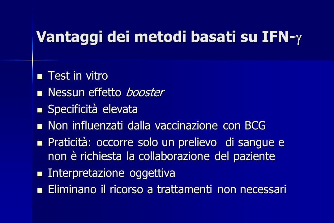 Vantaggi dei metodi basati su IFN-