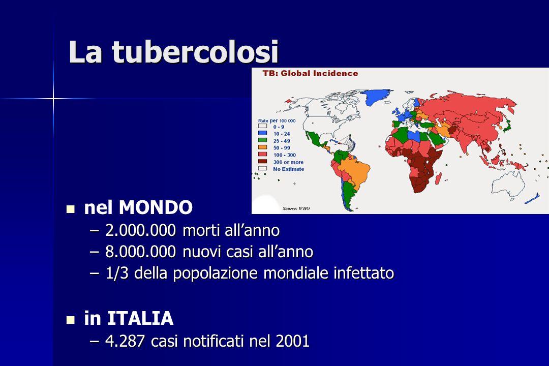 La tubercolosi nel MONDO in ITALIA 2.000.000 morti all'anno
