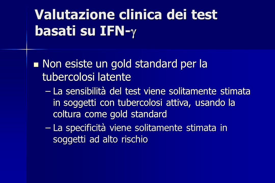 Valutazione clinica dei test basati su IFN-