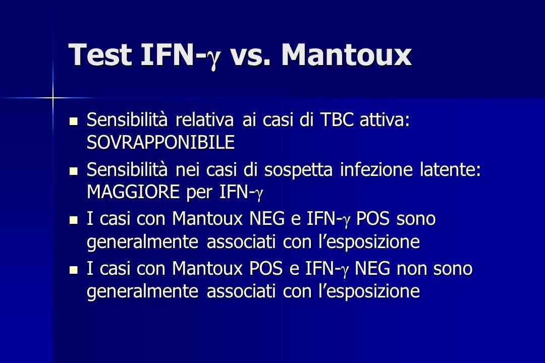 Test IFN-γ vs. Mantoux Sensibilità relativa ai casi di TBC attiva: SOVRAPPONIBILE.