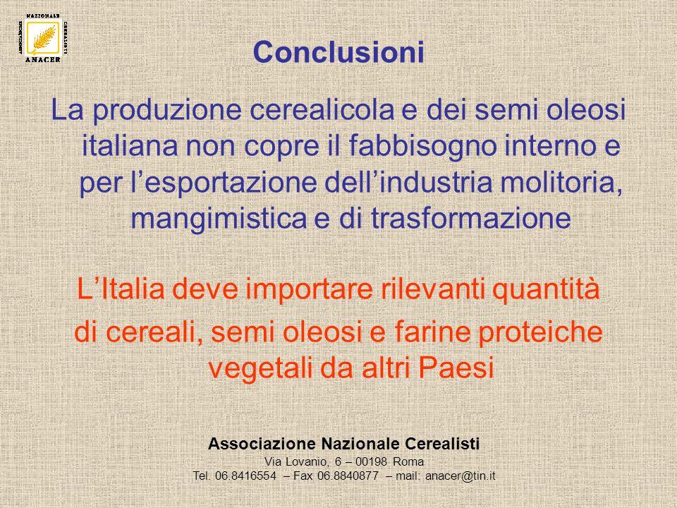L'Italia deve importare rilevanti quantità