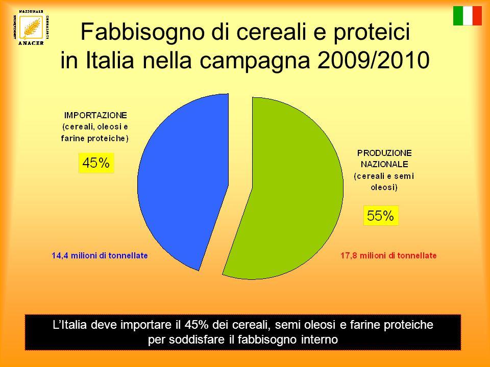 Fabbisogno di cereali e proteici in Italia nella campagna 2009/2010