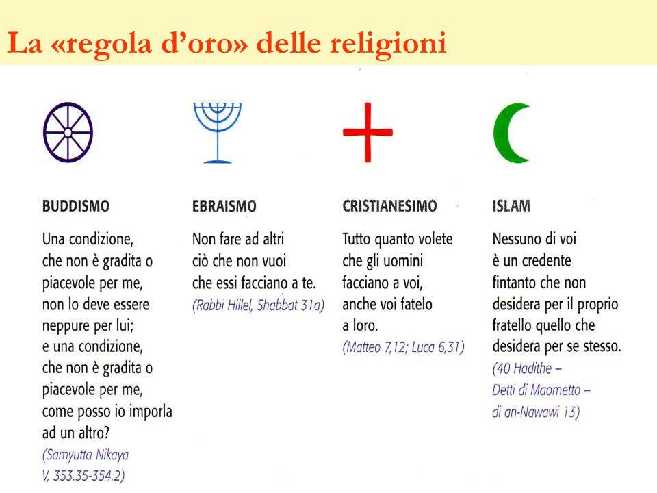 La «regola d'oro» delle religioni