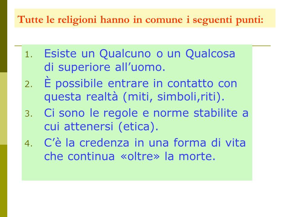 Tutte le religioni hanno in comune i seguenti punti: