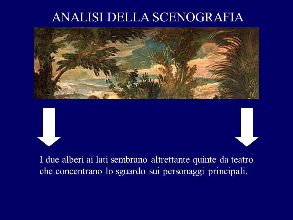ANALISI DELLA SCENOGRAFIA