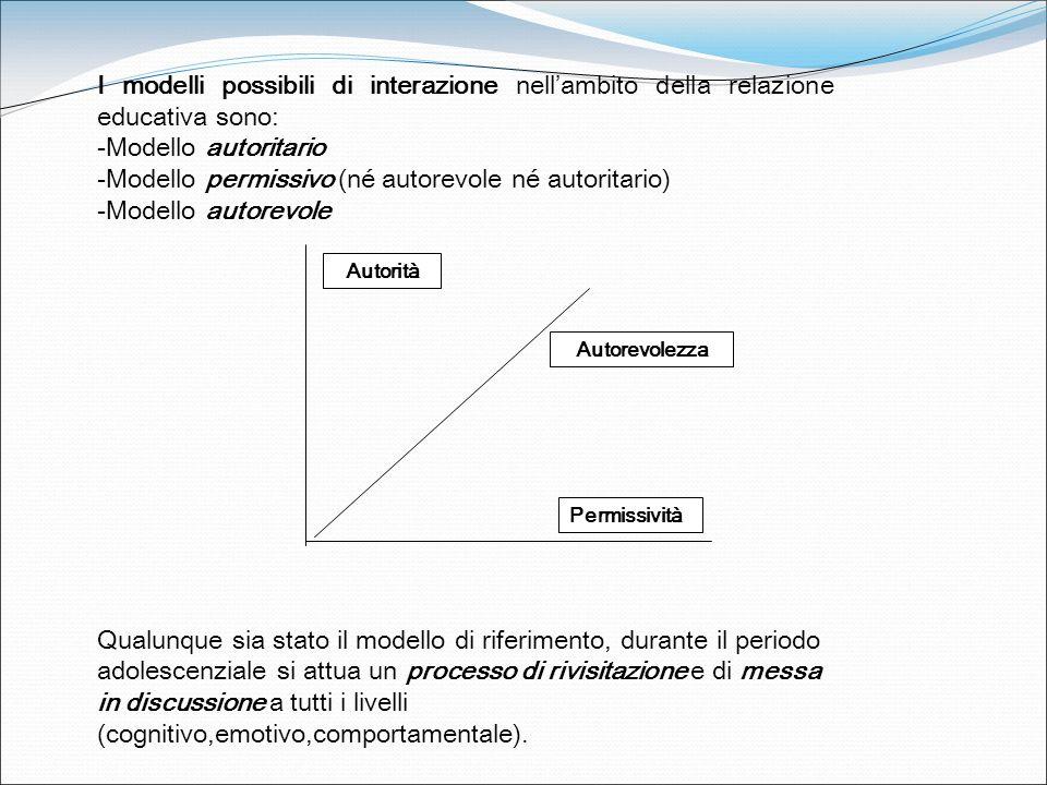 -Modello permissivo (né autorevole né autoritario) -Modello autorevole