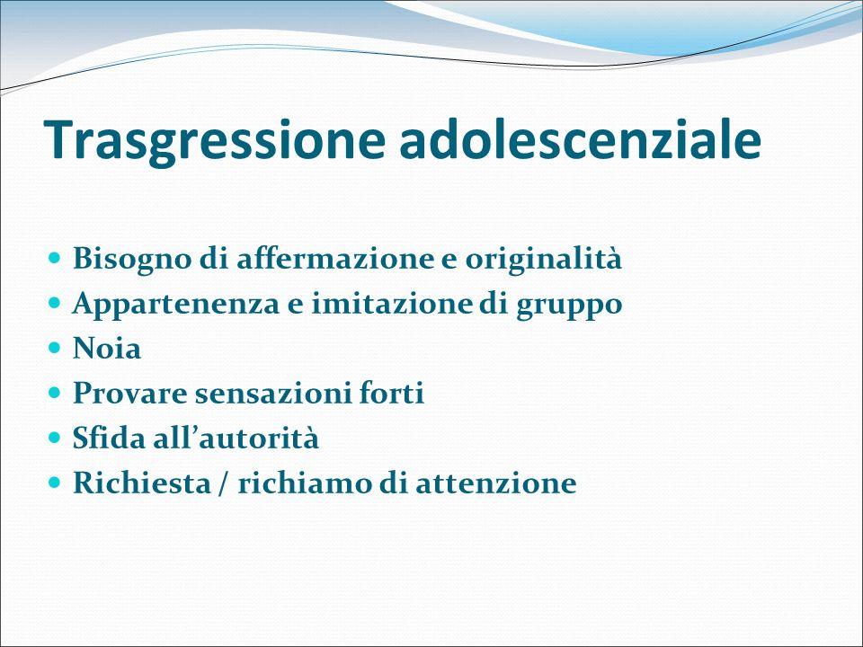 Trasgressione adolescenziale