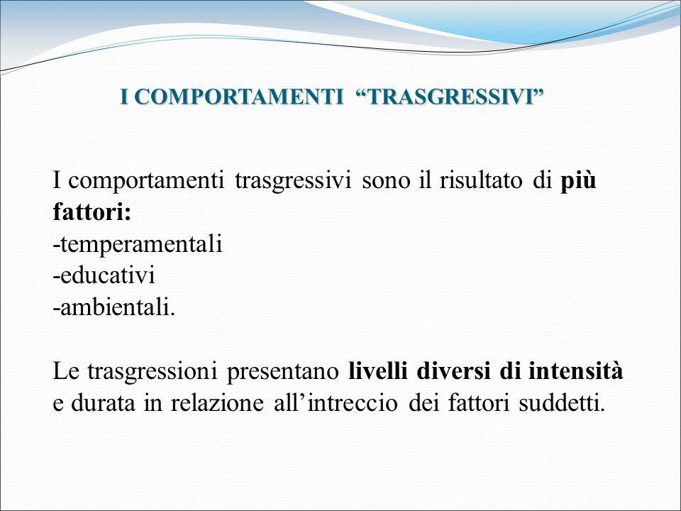 I COMPORTAMENTI TRASGRESSIVI