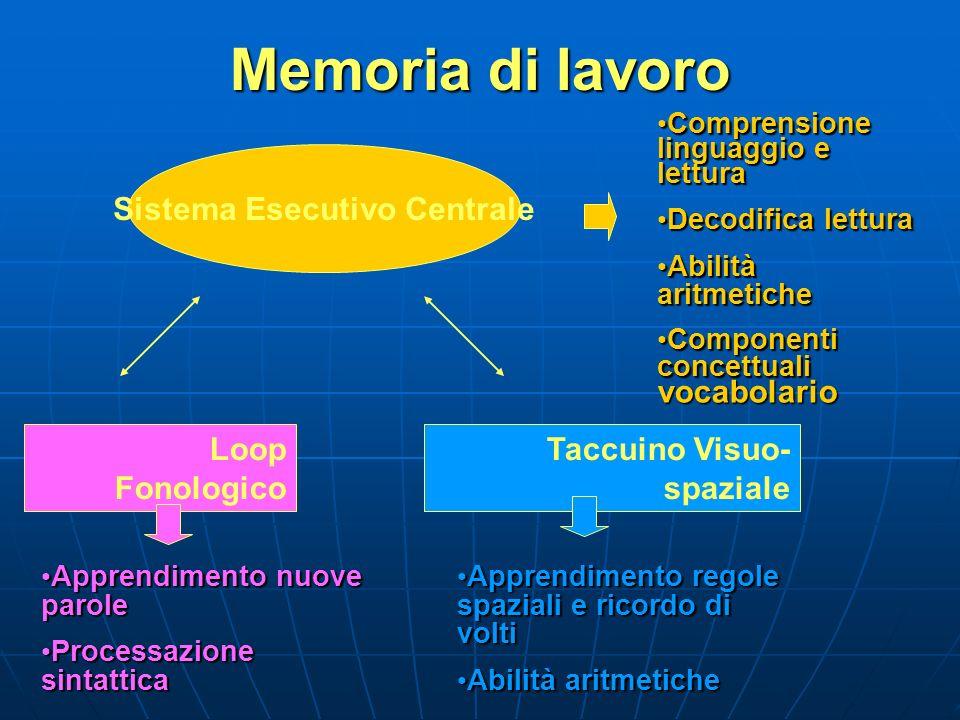 Sistema Esecutivo Centrale