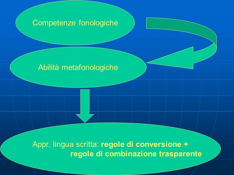 regole di combinazione trasparente