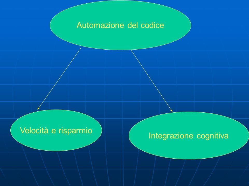 Automazione del codice