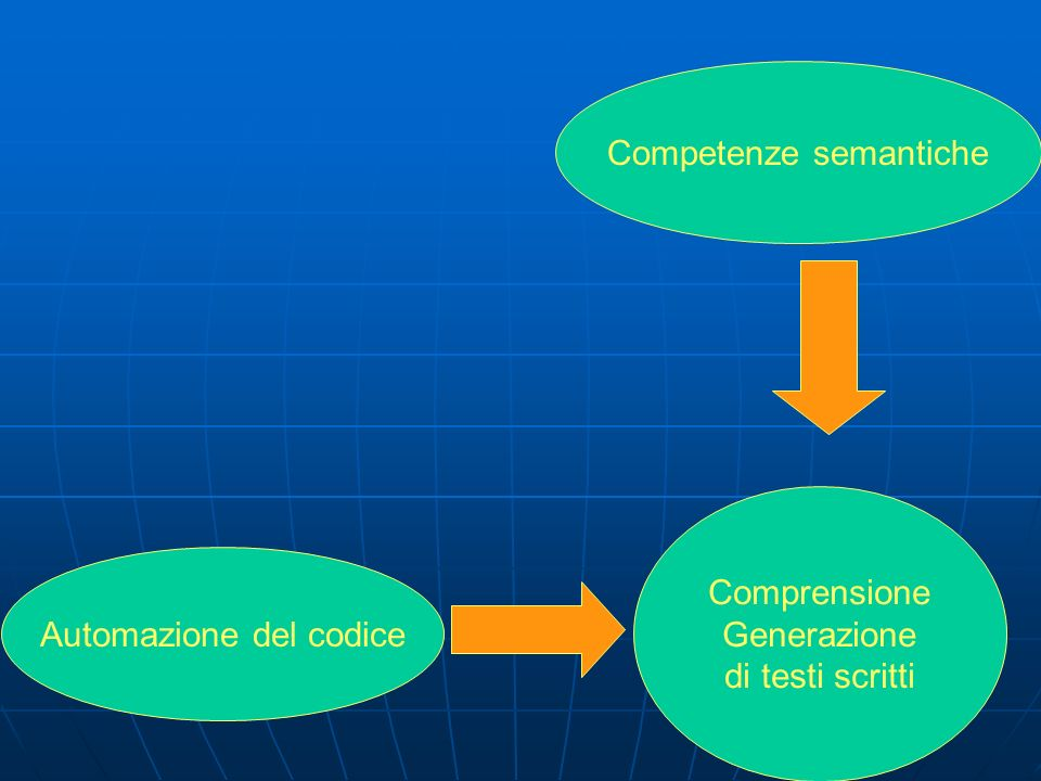 Competenze semantiche