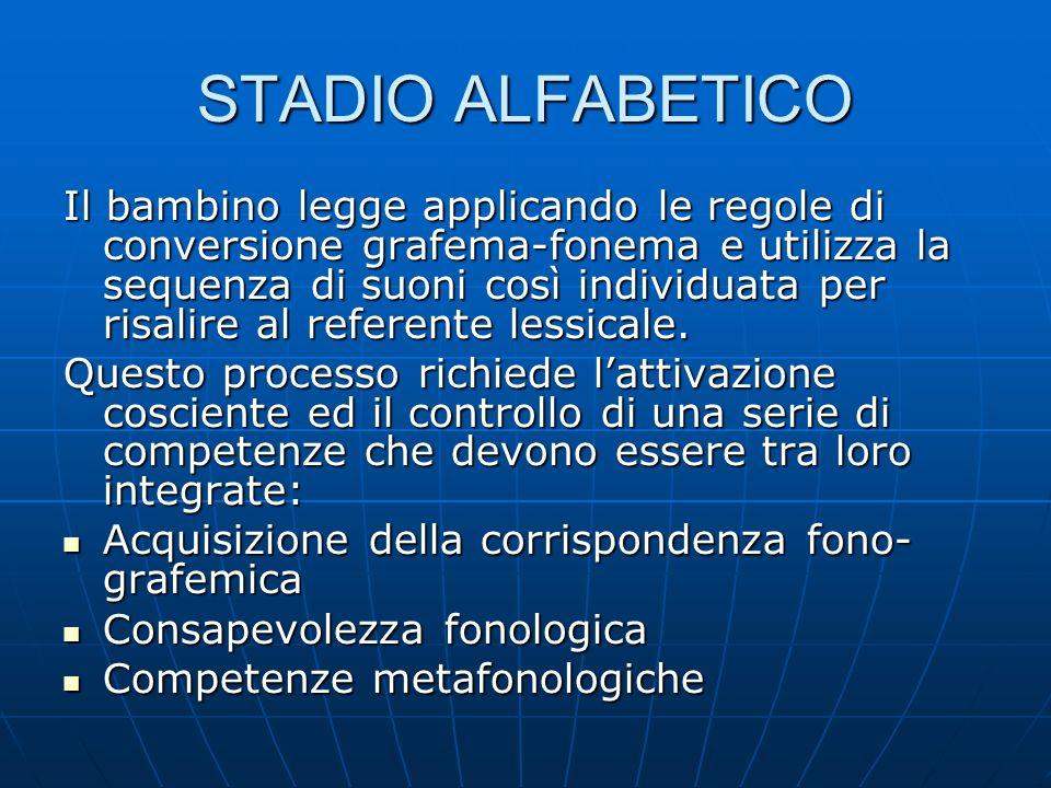 STADIO ALFABETICO