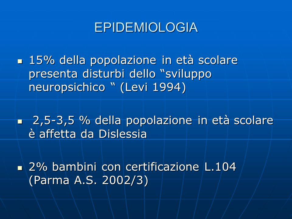 EPIDEMIOLOGIA 15% della popolazione in età scolare presenta disturbi dello sviluppo neuropsichico (Levi 1994)
