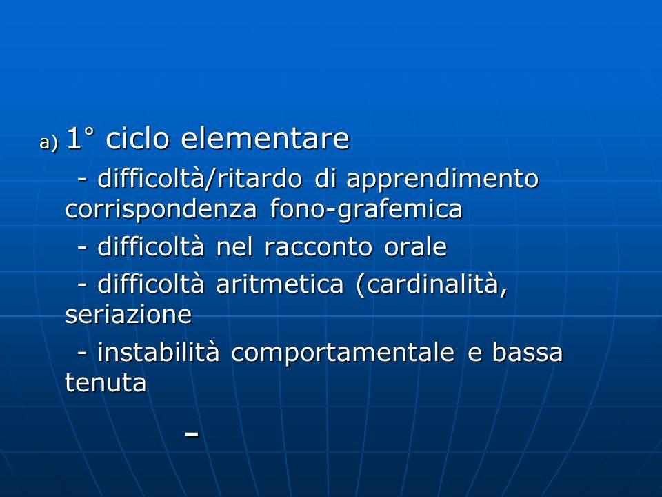 1° ciclo elementare - difficoltà/ritardo di apprendimento corrispondenza fono-grafemica. - difficoltà nel racconto orale.