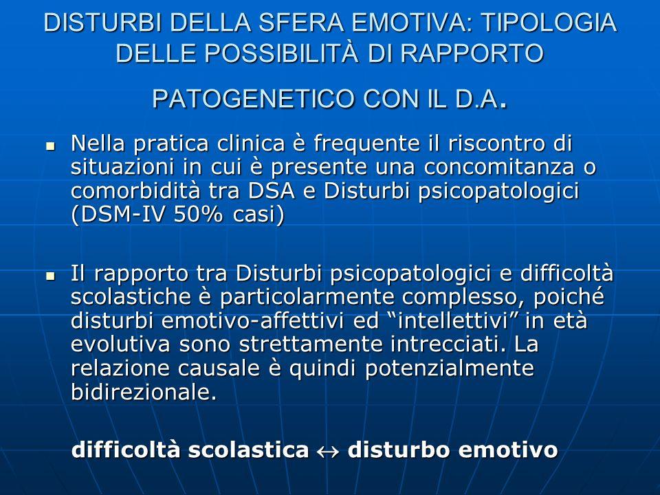 DISTURBI DELLA SFERA EMOTIVA: TIPOLOGIA DELLE POSSIBILITÀ DI RAPPORTO PATOGENETICO CON IL D.A.