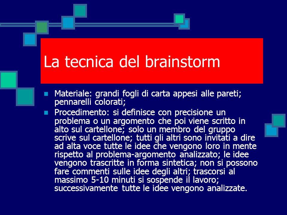 La tecnica del brainstorm