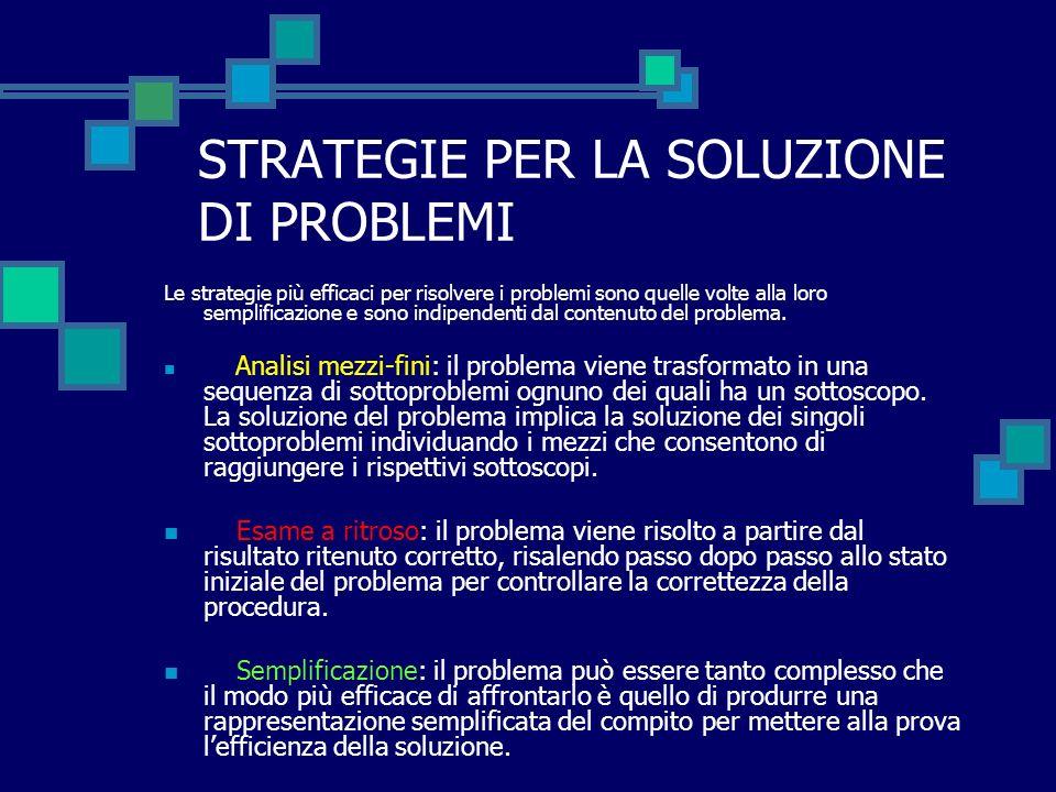 STRATEGIE PER LA SOLUZIONE DI PROBLEMI