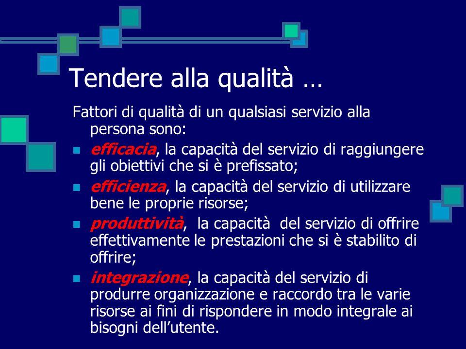 Tendere alla qualità …Fattori di qualità di un qualsiasi servizio alla persona sono: