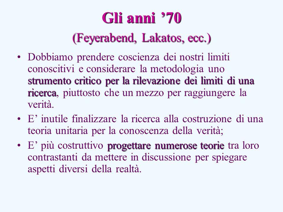 Gli anni '70 (Feyerabend, Lakatos, ecc.)