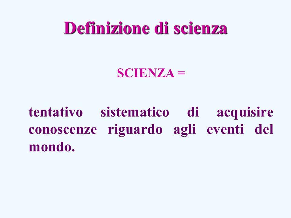Definizione di scienza