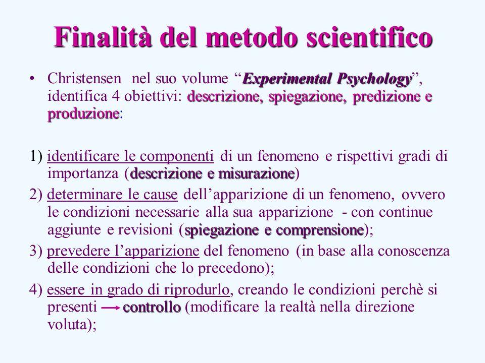 Finalità del metodo scientifico