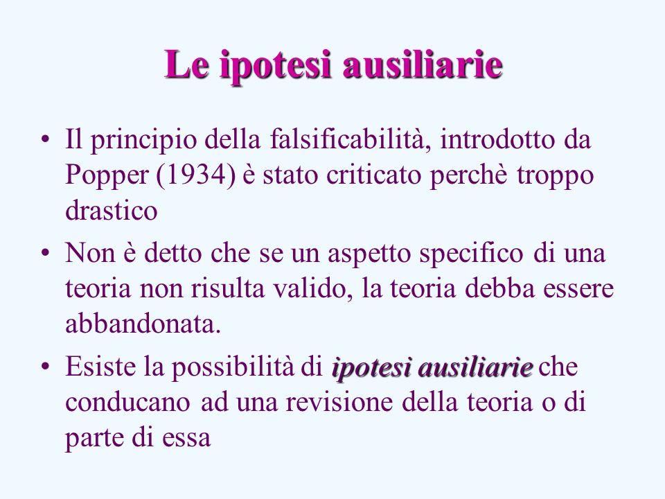 Le ipotesi ausiliarie Il principio della falsificabilità, introdotto da Popper (1934) è stato criticato perchè troppo drastico.