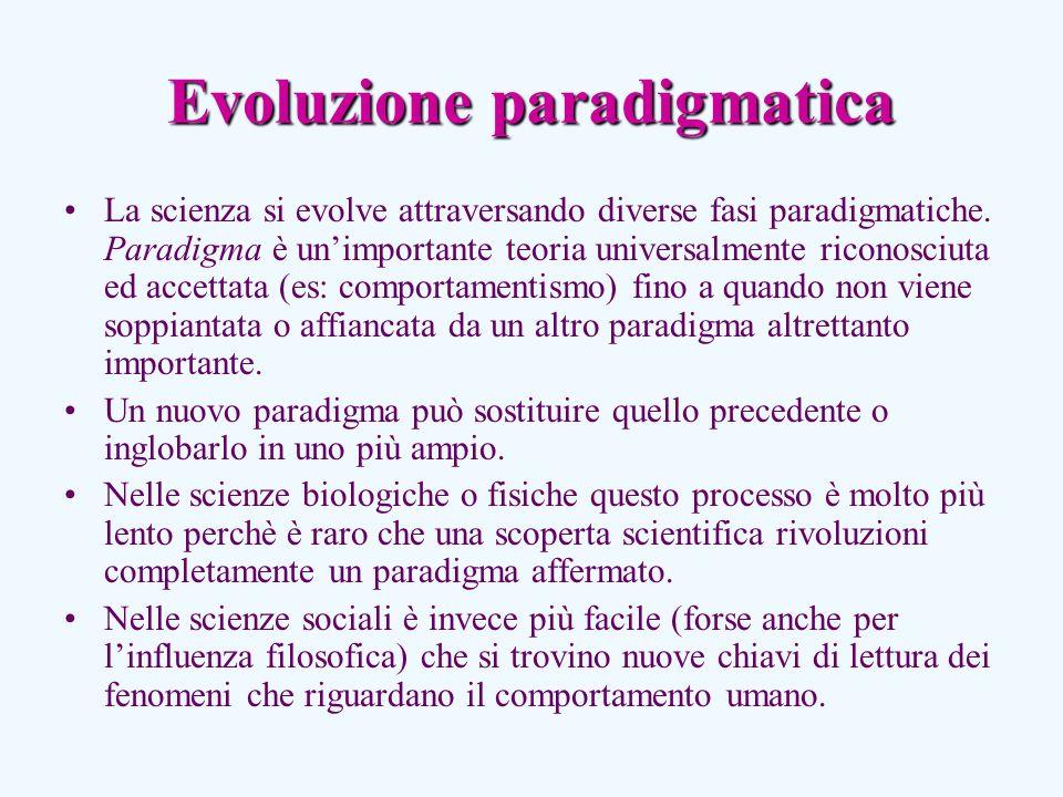 Evoluzione paradigmatica