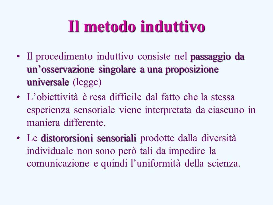 Il metodo induttivo Il procedimento induttivo consiste nel passaggio da un'osservazione singolare a una proposizione universale (legge)