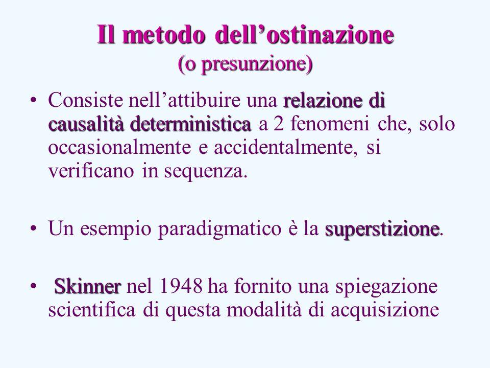 Il metodo dell'ostinazione (o presunzione)