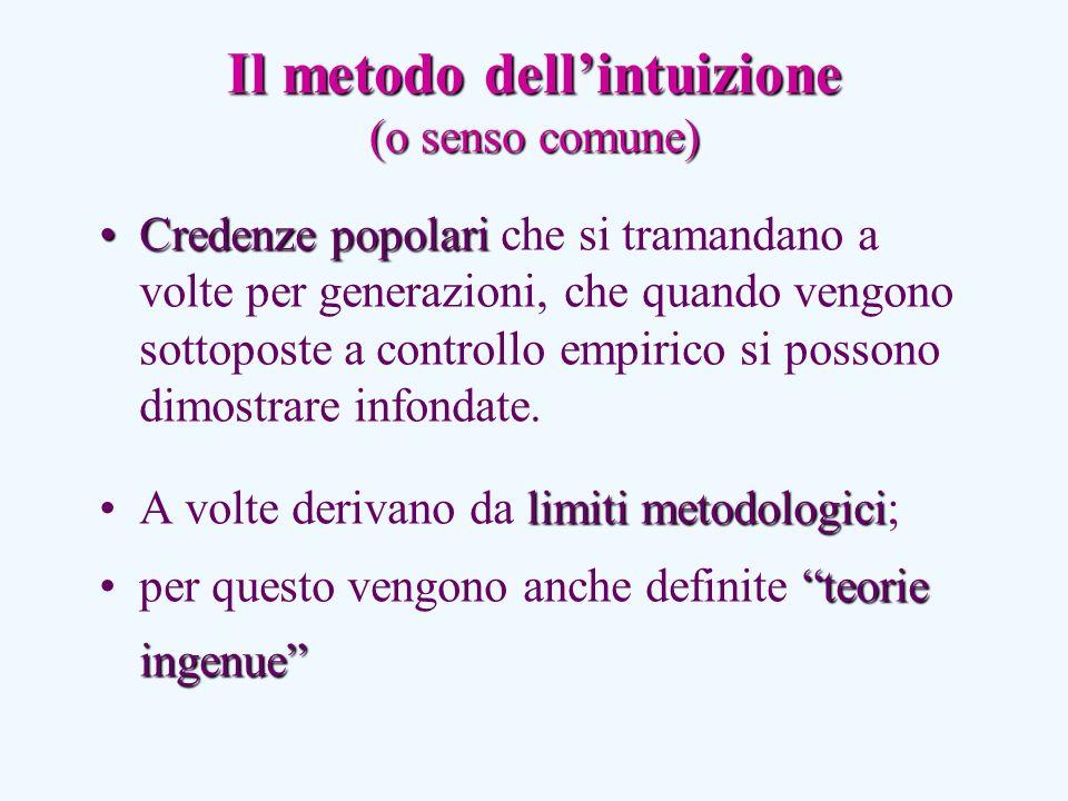 Il metodo dell'intuizione (o senso comune)