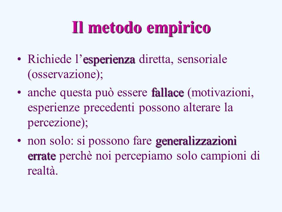 Il metodo empirico Richiede l'esperienza diretta, sensoriale (osservazione);