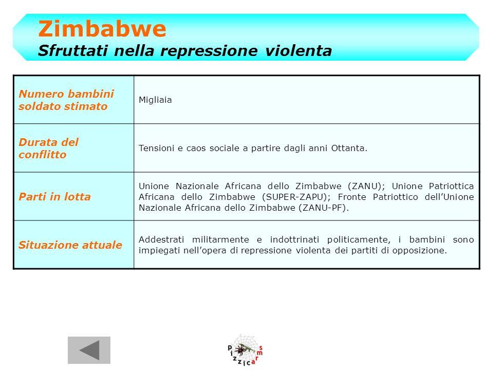 Zimbabwe Sfruttati nella repressione violenta