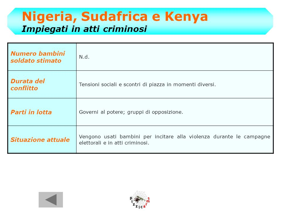 Nigeria, Sudafrica e Kenya Impiegati in atti criminosi