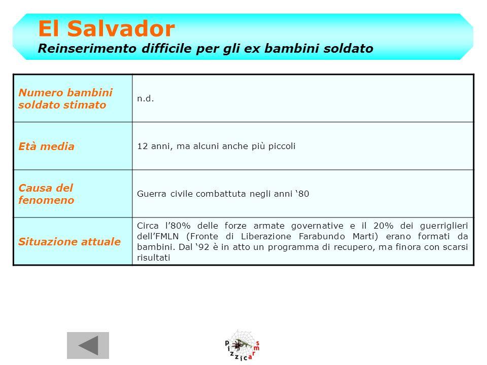 El Salvador Reinserimento difficile per gli ex bambini soldato