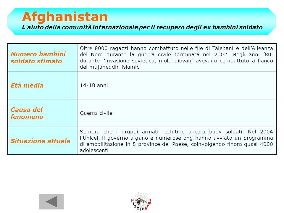 Afghanistan L'aiuto della comunità internazionale per il recupero degli ex bambini soldato