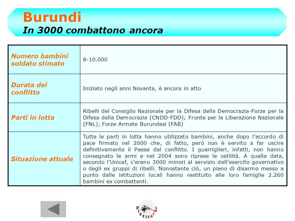 Burundi In 3000 combattono ancora