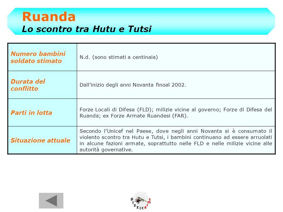 Ruanda Lo scontro tra Hutu e Tutsi